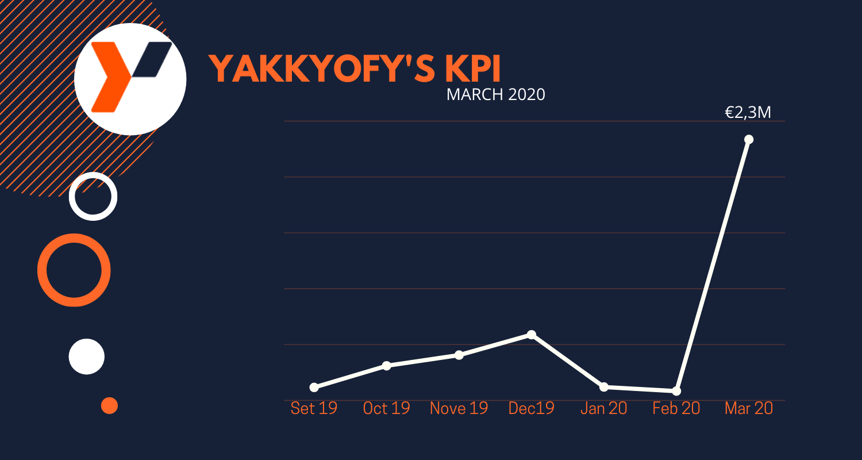 vendite online yakkyofy
