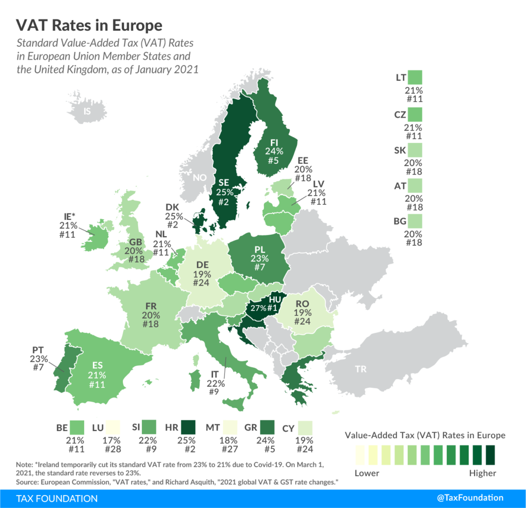 EU Tax rates VAT